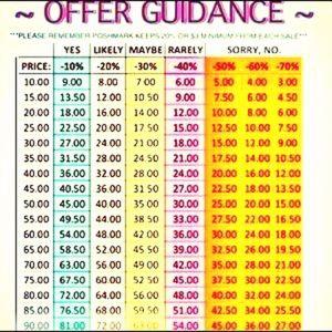 Offer Chart For Poshmark